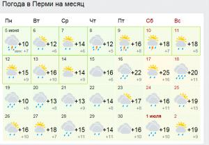 Погода июнь.PNG