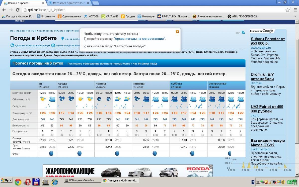 Прогноз погоды в октябрьск самарская область